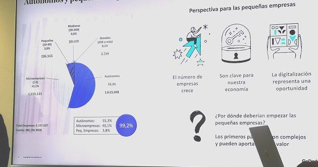 Menos de la mitad de las pymes en España tiene página web, según un estudio de GoDaddy