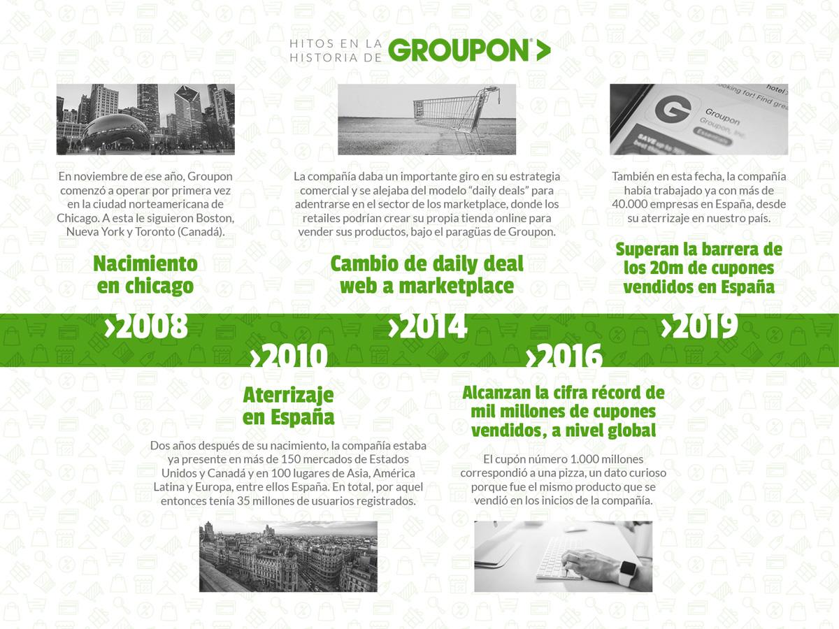 infografia groupon